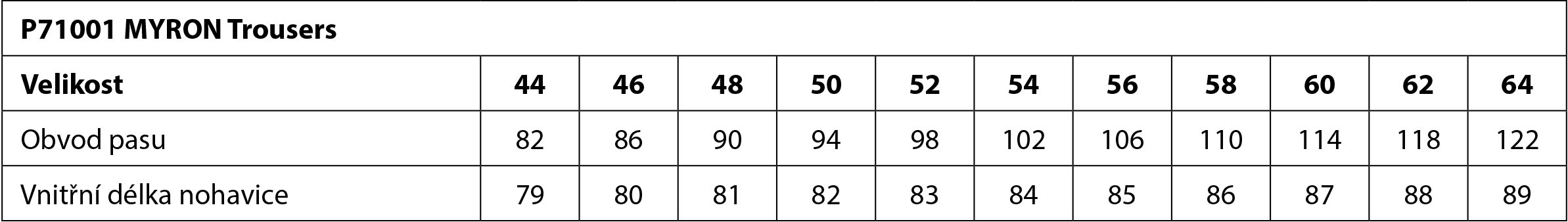 z-style_velikostni-tabulky_cz_2386x338px_myron_p710001